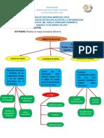 ACT-SEMANA 2-DULCE AZUCENA MENDOZA CRUZ