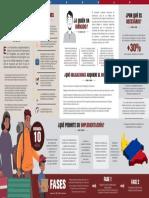 Infografia EPT