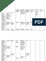 Planificación  periódica n°1-2013 - copia