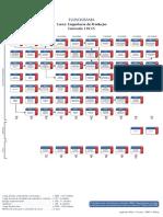 Fluxograma-Engenharia-de-Produção-DEZ-2015