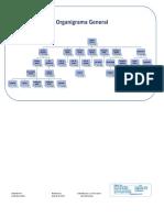 Organigrama General Ferretería