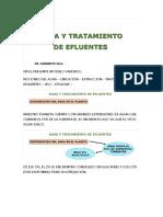 MODULO 3 ESTABLECIMIENTOS PROCESDADORES PRIMARIOS