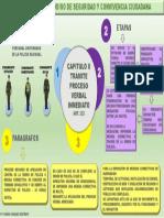 Infografía - Pt Fabián Vásquez Restrepo