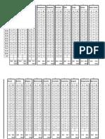 Dados de Piramides etarias 2010