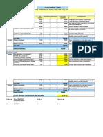 BUDGET Supervision PNECHOL-MD (TKA et LLB)
