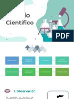 Reto 1 - Método científico