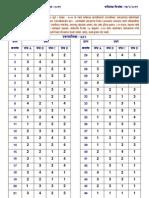 Mpsc Answer Sheet