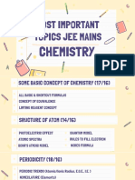 Chemistry Most Important Topics for JEE MAINS (1)
