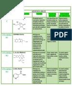 Vitaminas_Minerales