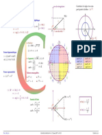 resume_complexe_geometrie (1)