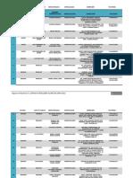 Drematologia Junio 2013