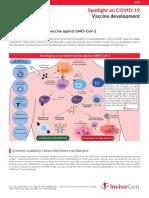 Review Covid19 Vaccine Development Invivogen