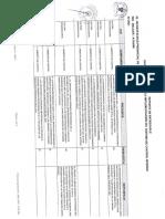 evaluacion anual del sistema de control interno