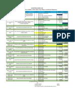 Taller TRANSACCIONES COMERCIALES - Libro Mayor e Informes 2019-10-11 (1)