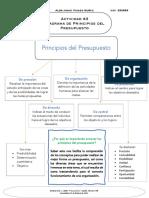 Act. 3 - Diagrama de los Principios del Presupuesto