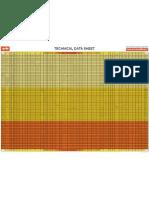Tehnical Data Sheet Aprilia