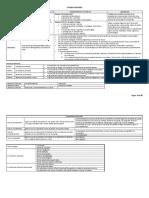 Resumenes-cuadros Evaluacion1