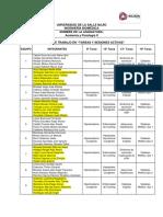 """Equipos de Trabajo Tareas y Sesiones Activas"""" Anatomía y Fisiología II"""" Ing Biomédica"""
