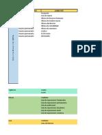Excel de areas - museo de sitio