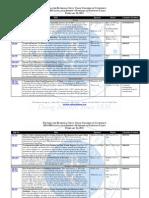 February 2011 - Maryland General Assembly Legislative Update