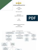 Actividad 1 mapa conceptual GP