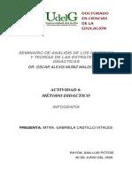 6. INFOGRAFIA METODO DIDACTICO