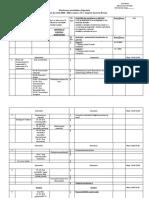 Planificarea activităţilor dirigintelui model 2