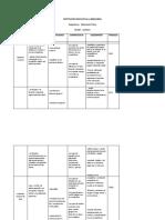 Plan de Estudios Educacion Fisica_C.E. La Chorrosa