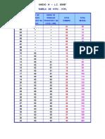Tabela de htpc e htpl antiga (1)