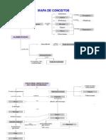 mapa conceitos sobre alimentação