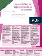 Actividad 7-Cuadro Comparativo de Los Paradigmas Educativos