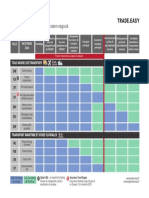 Tableau des Incoterms 2020-TRADE.EASY