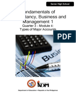 Fundamentals of Accountancy, Business and Management_1_ABM-11_Q3_W4_Module-4-V3(Ready for Printing)