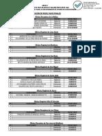 RESULTADOS FINALES CPP N°046-2020