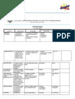 Action Plan Sample 22222