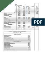 analizis finanziero