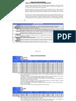 tabela_de_processadores