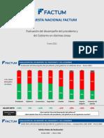 Factum - Evaluacion Del Presidente y Gobierno - Enero 2021