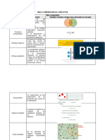 Actividad 1. Tabla comparativa de conceptos