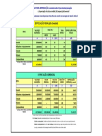 Calculo_Tabela-Depreciação