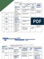 1.Cronograma inglés I- Primero