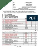 PROJET Codex BTS 2019