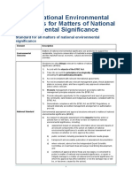 Interim National Environmental Standards for Matters of National Environmental Significance