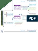 CUADRO SINÓPTICO - Modelos y Teorías de Enfermería