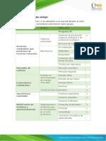 Tabla 1-Salida de campo, proyectos autosostenibles