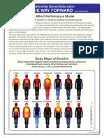 5. Affect Performance Model