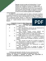 7.2. Clasificarea şi mărcile uleiurilor de motor