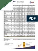 File2!2!2021brosur Daftar Harga Lux Dc