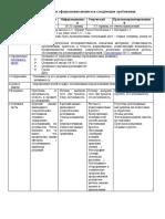 единые требования к проектам (3)