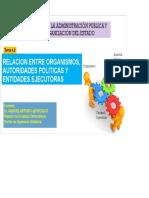 4.2 a Relaciones Organismos-Entidad Pub-ejecutoras
